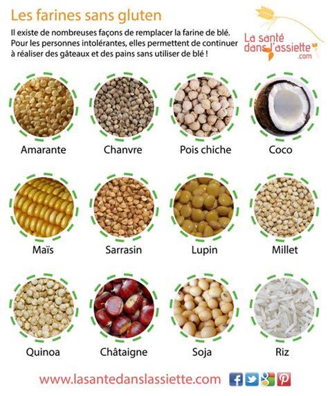 alimento gluten vivre sans gluten 20 recettes vegan de base et bilan