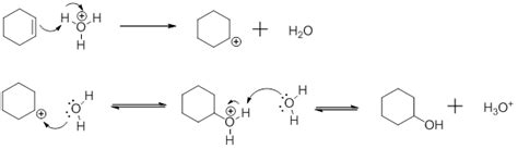 hydration reaction lu le laboratory hydration reaction of alkenes reaction