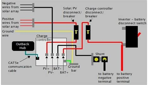 rv diagram solar wiring the solar into the e panel and