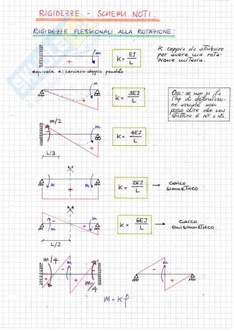 rigidezza flessionale mensola isostatiche grafiche appunti di scienza costruzioni
