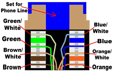phone color code six color telephone wiring color code schematic diagram