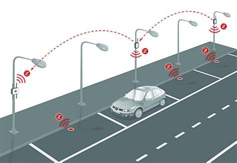 wireless sensor platform eases quest for parking