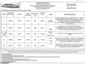 Toyota Liva Price List Toyota Etios Sedan World Premiere Pictures Pricing