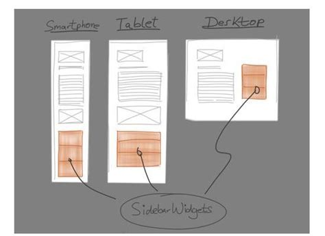 design journal database wordpress responsive design layout that fits all screens