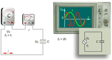 capacitor properties circuit guide to be an electronic circuit design engineer capacitor in ac circuit