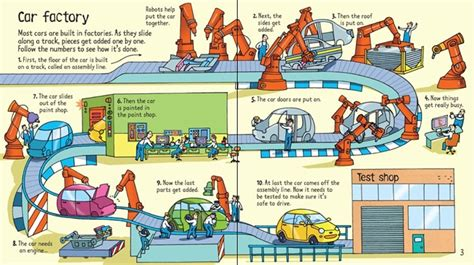 Usborne See Inside Inventions look inside cars usborne publishing 9781409539506