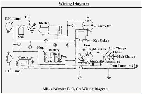 allis chalmers b wiring wiring diagrams repair wiring scheme