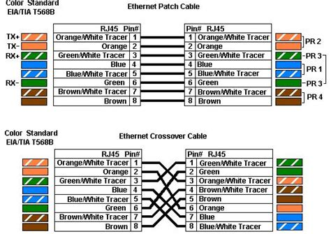 cat 6 wiring diagram tx rx get free image about wiring