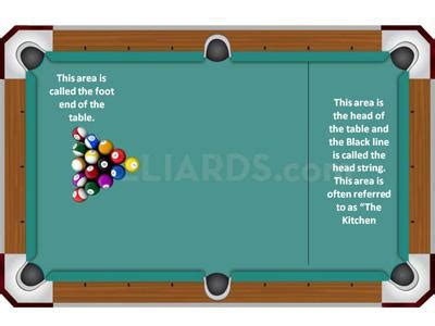 standard pool table size pool table room size billiards