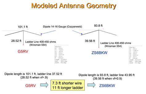 zsbkw  grv resource detail  dxzonecom