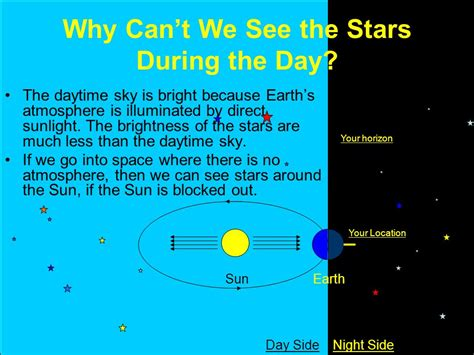 which side does the st go on what side do sts go on the ever changing sky why ppt video