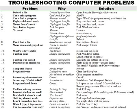 Troubleshooting Power Issues Desktop by 7 Skills Students Need For Today S Classwork Ask A Tech