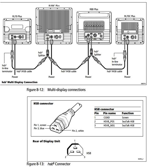 raymarine c80 wiring diagram trim tabs wiring