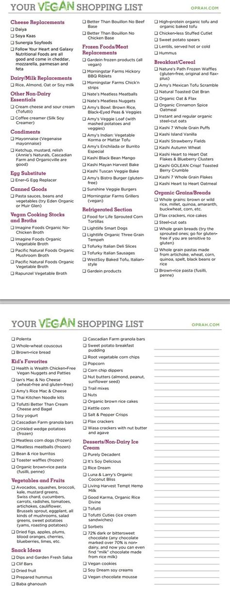 vegan grocery list vegan grocery vegan grocery lists shopping and gluten free list on