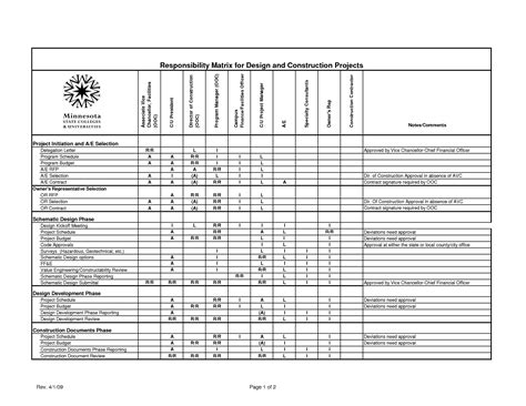 document distribution matrix template table of responsibilities responsibility matrix for