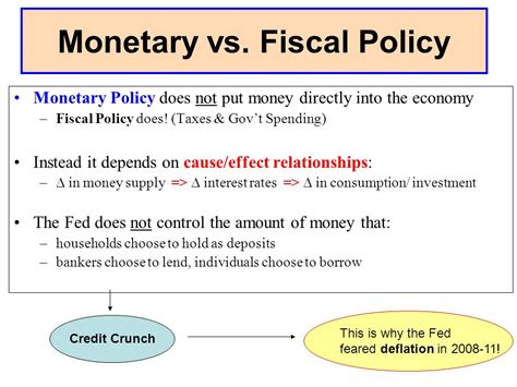 monetary policy vs fiscal policy practice test 1 ppt