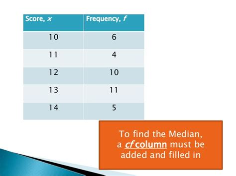 how to find the table finding the median from frequency table 1