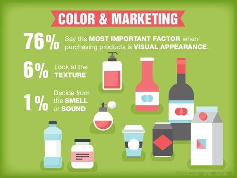 color marketing color marketing 76 say