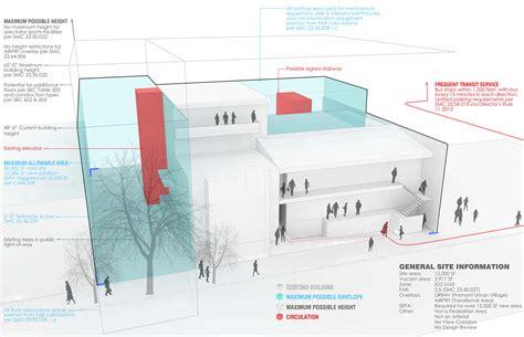 schematic design building layout urban infill schematic design build blog