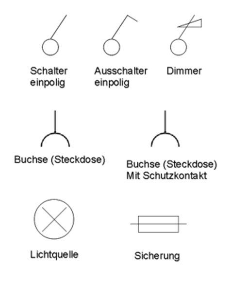 Schön Elektronik Symbole Und Funktionen Bilder - Elektrische ...