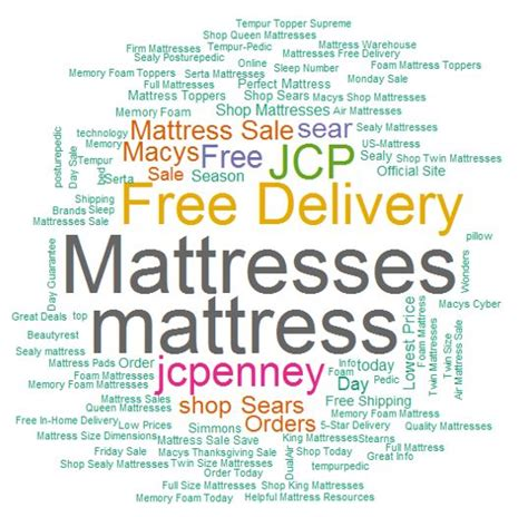 Sears Mattress Warranty Phone Number by Sear Mattress Image Of Sears Mattress And Boxspring