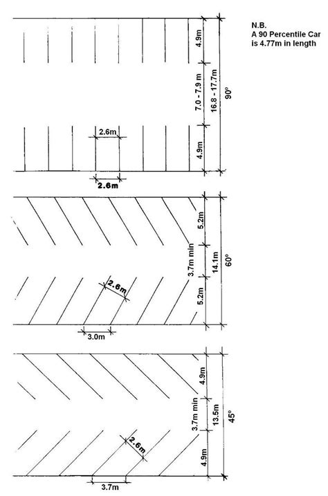 parking lot layout template layout designs for parking lots universalcouncilinfo