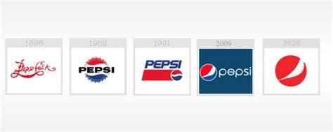 logo evolution pepsi business logo design ideas 8 brands and their