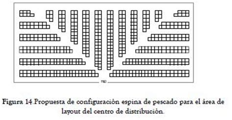 layout almacen excel configuration of aisles in distribution centers based on