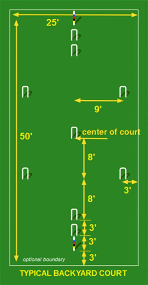 layout for croquet game 9 wicket croquet backyard croquet basic rules