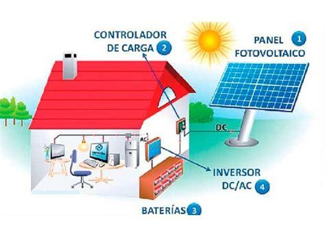 E M O R Y Solar Series 09emo1366 Tas Branded Murah Import de energ 237 a renovables energ 237 a solar elpopular pe