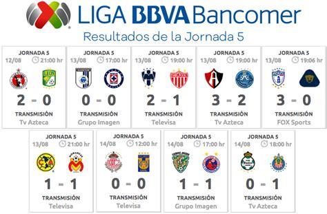 Resultados Jornada 5 Liga Mx 2016 | resultados jornada 5 liga mx 2016 liga bbva 2015 2016