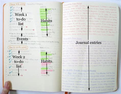 mens list book a list journal planner and tracker includes 50 list ideas books a penchant for paper update my 2014 diy planner bullet