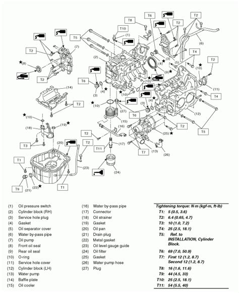 subaru engine diagram ej20g engine diagram engine displacement wiring diagram