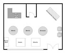 Clothing Store Floor Plan Layout by Clothing Store Layout
