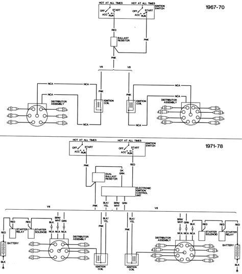 motorhome wiring diagrams motorhome free dodge motorhome schematics get free image about wiring