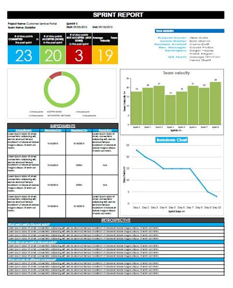 Scrum Report Template Scrum Team Sprint Reports A Must Agileomatic