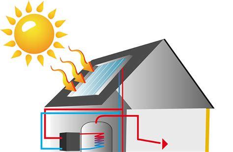 Panneau Solaire Thermique Prix 2078 by Energie Thermique Solaire