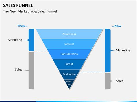 Sales Funnel Powerpoint Template Sketchbubble Sales Pipeline Powerpoint Template