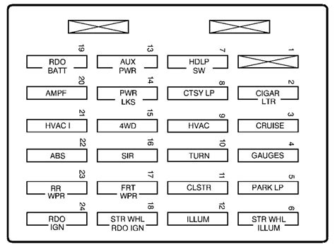 95 gmc jimmy transmission fuse wiring wiring diagram schemes