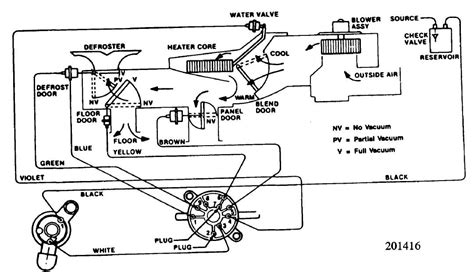 xj alternator wiring diagram wiring diagram