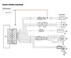 honda kill switch wiring diagram get free image about wiring diagram