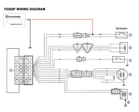 yamaha wr250r wiring harness wiring diagrams wiring