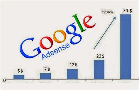 adsense cpc by country best practice to increase adsense cpc rate classified2day