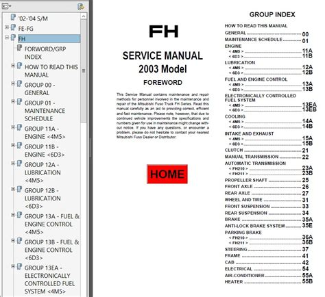 service manual car repair manuals online pdf 2004 pontiac gto regenerative braking service mitsubishi fuso 2002 2004 service manual pdf