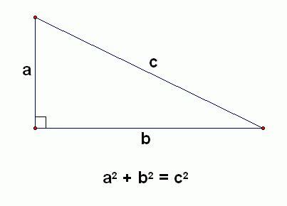 pythagorean theorem   math ∞ blog