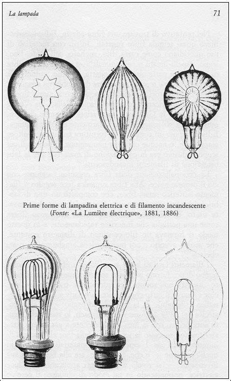 ladari a bologna luce storia dell illuminazione artificiale nel secolo xix