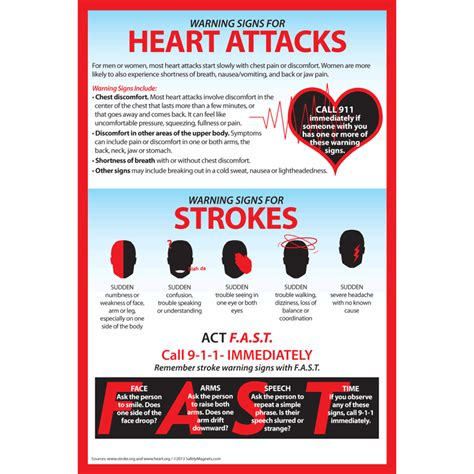 8 Warning Signs Of A Attack by Attack And Stroke Warning Signs 12x18 Poster