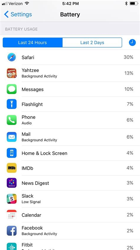 Background Check Time Period How To Improve Battery On Your Iphone In Ios 11 171 Ios