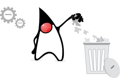java tutorial garbage collection a sneak peek into the world of garbage collection open