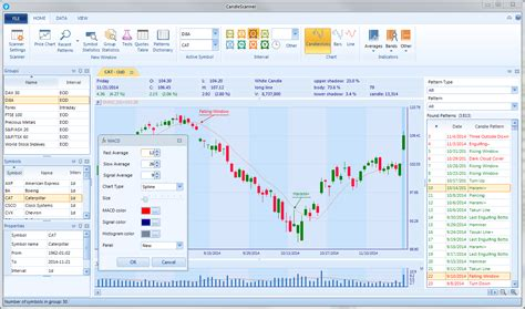 candlestick pattern scanner nse forex candlestick pattern scanner kyxenyvoluwes web fc2 com